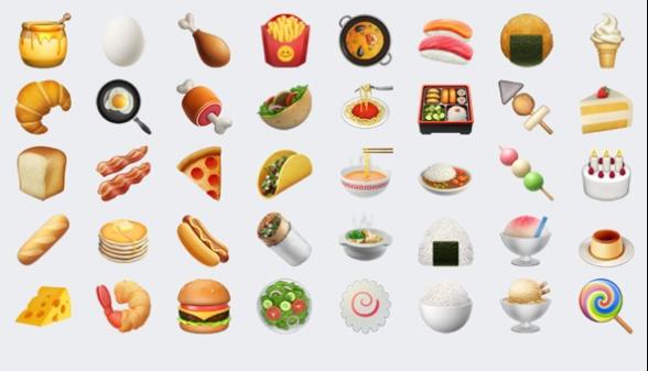 food emoji domain names emoji domain name blog